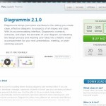 マインドマップ作成ソフト Diagrammix 2.1.0 が50%オフ